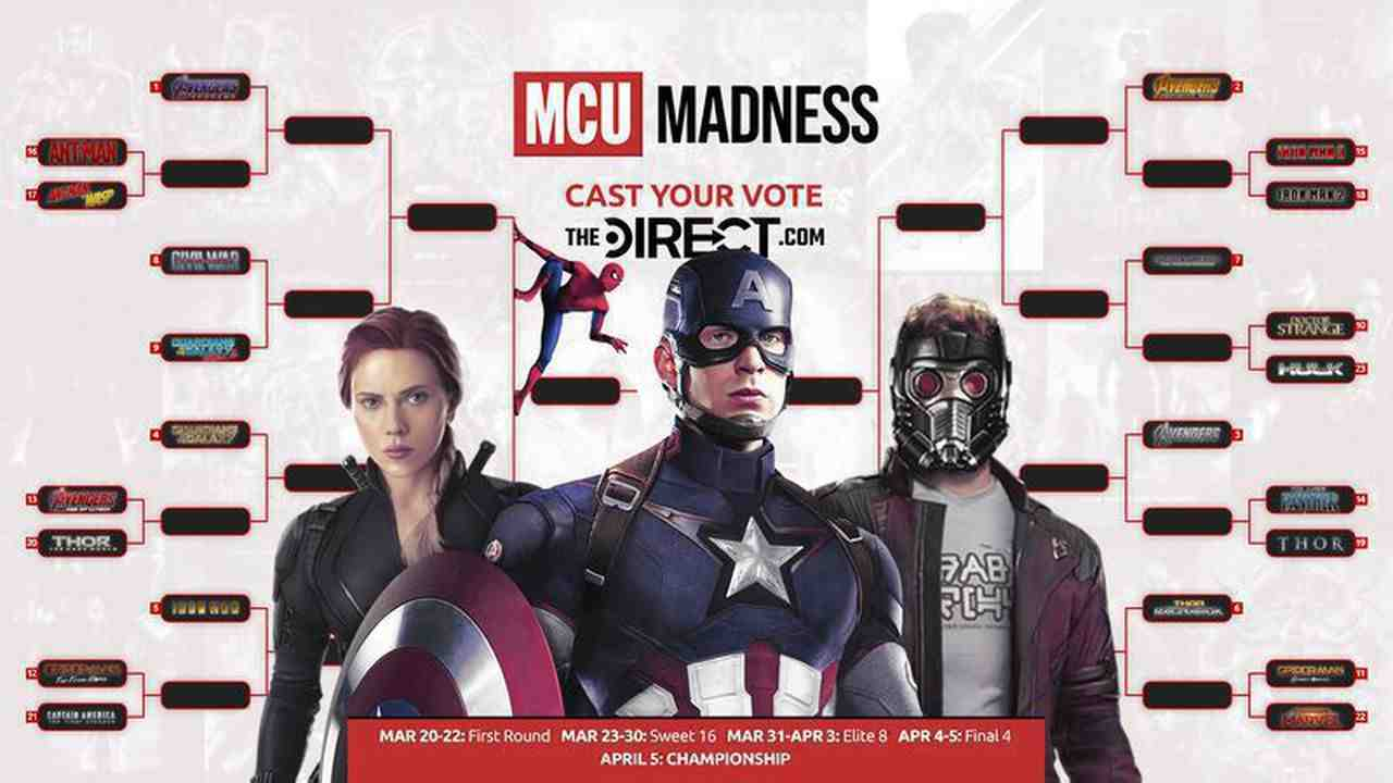 MCU MADNESS: Infinity Saga Tournament