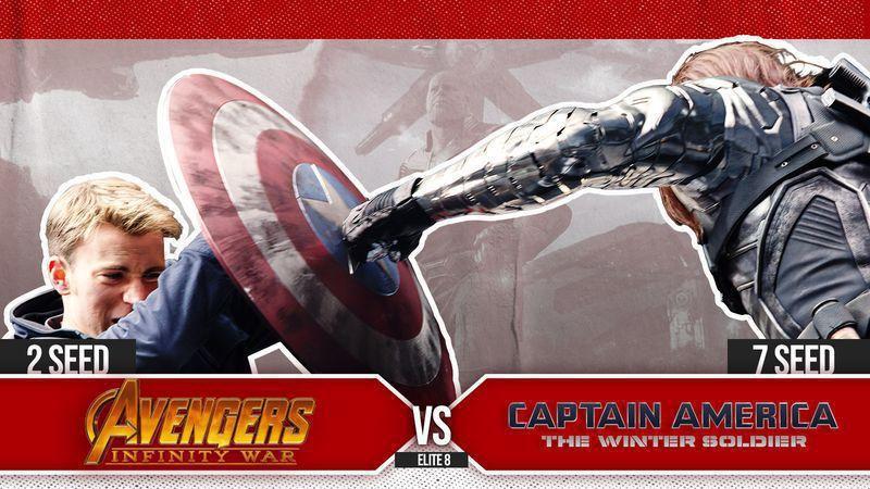 Infinity War vs. Winter Soldier