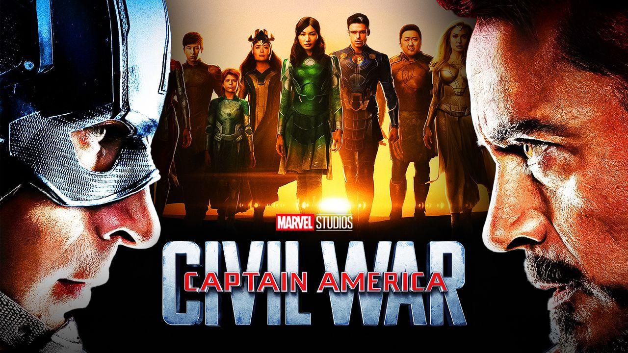 Marvel, Eternals, MCU